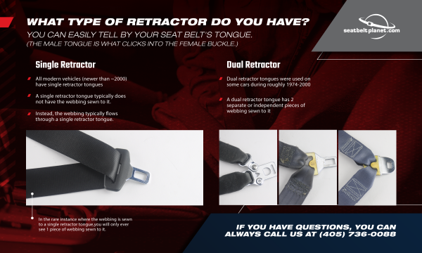 Single-Dual Retractor Infographic